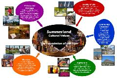 Summerland's Cultural Values